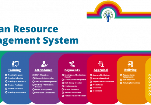 Human-Resource-Management-System